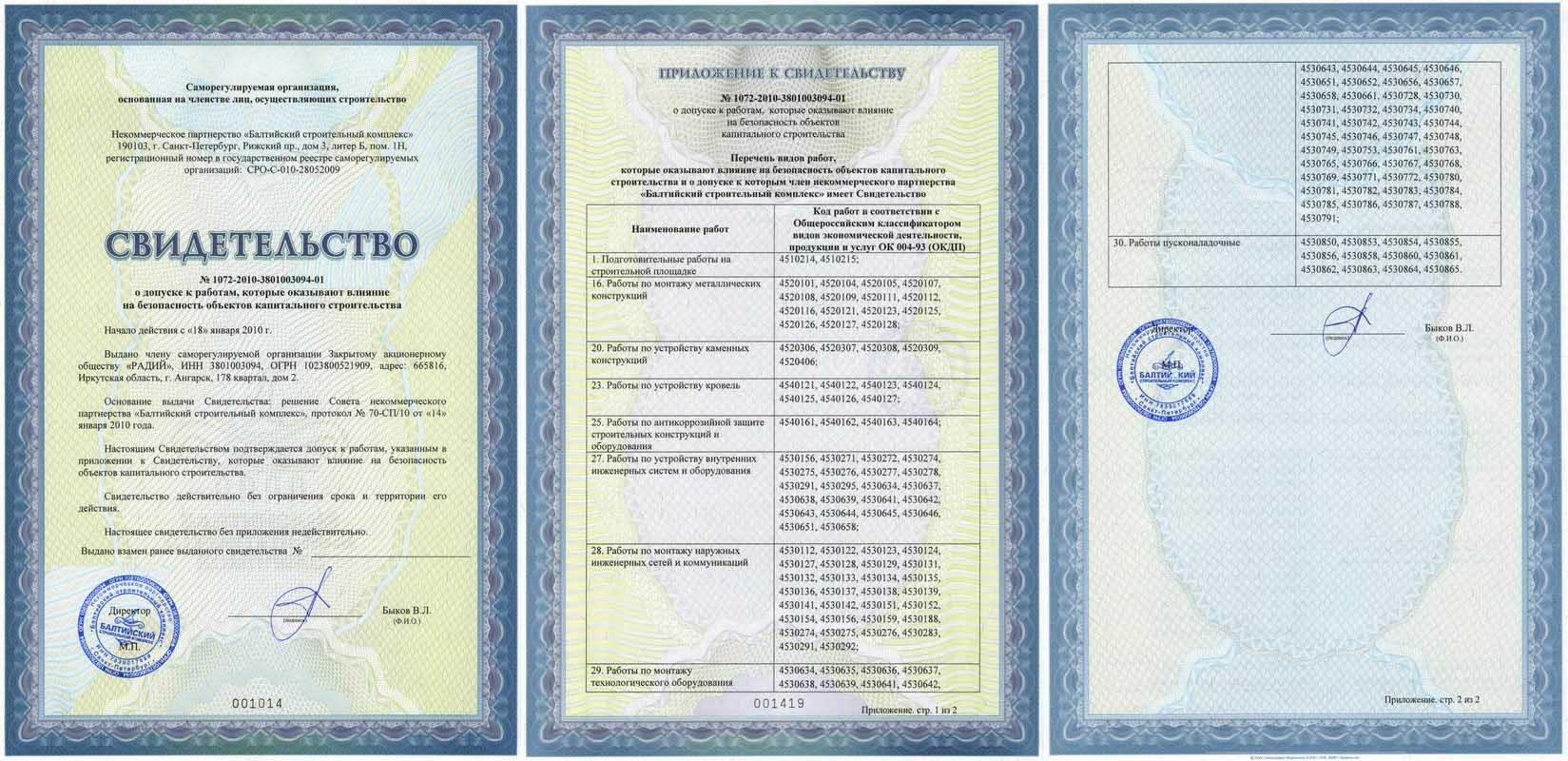 Порядок создания (регистрации) 55