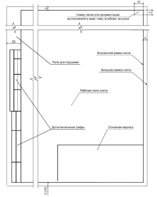 Гост 3. 1105-84* естд. Формы и правила оформления документов общего.